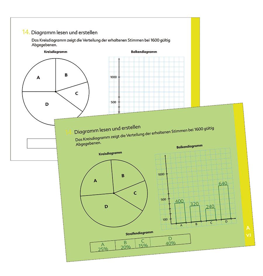 Ausgezeichnet Was Ist Ein Diagramm In Mathe Fotos - Elektrische ...